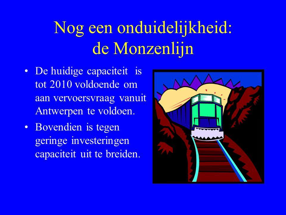 Nog een onduidelijkheid: de Monzenlijn De huidige capaciteit is tot 2010 voldoende om aan vervoersvraag vanuit Antwerpen te voldoen.