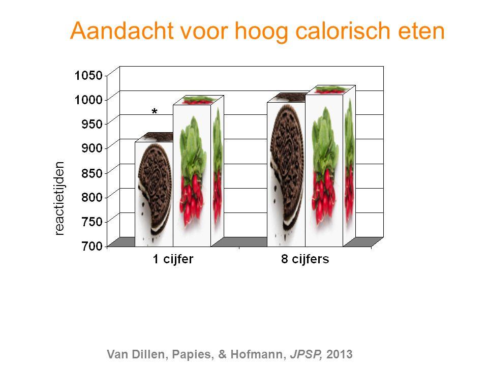* reactietijden Aandacht voor hoog calorisch eten Van Dillen, Papies, & Hofmann, JPSP, 2013