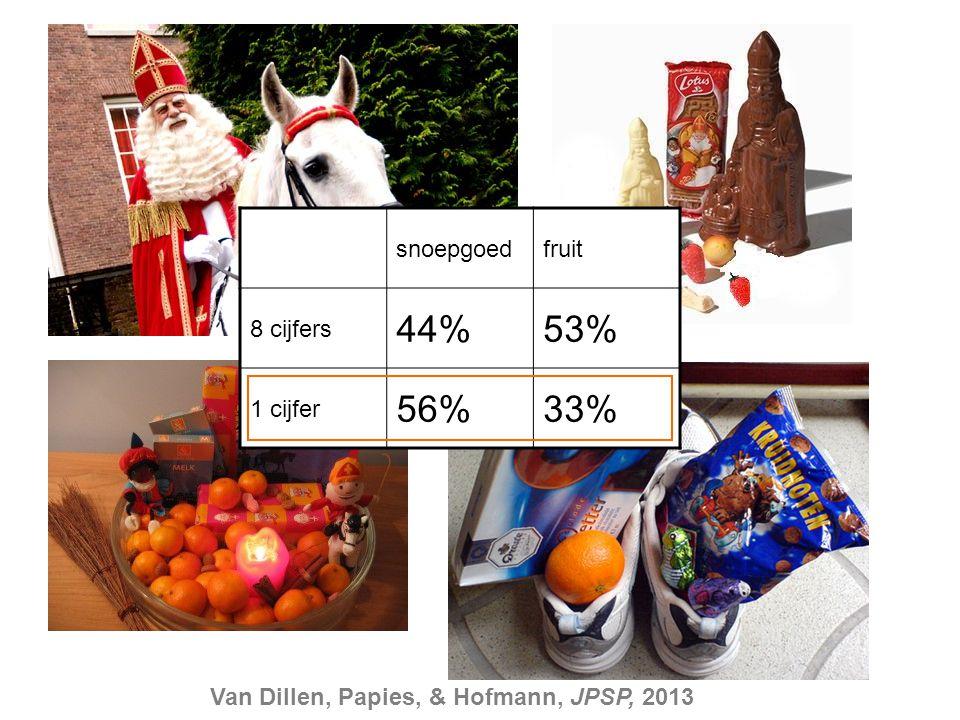 snoepgoedfruit 8 cijfers 44%53% 1 cijfer 56%33% Van Dillen, Papies, & Hofmann, JPSP, 2013