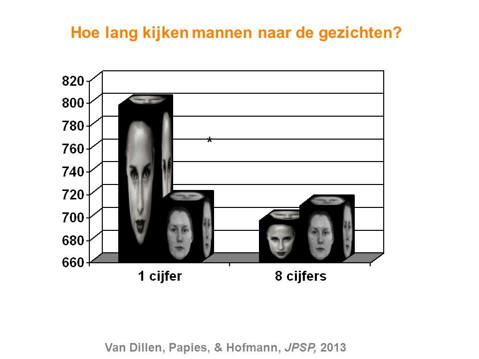 * Hoe lang kijken mannen naar de gezichten? Van Dillen, Papies, & Hofmann, JPSP, 2013