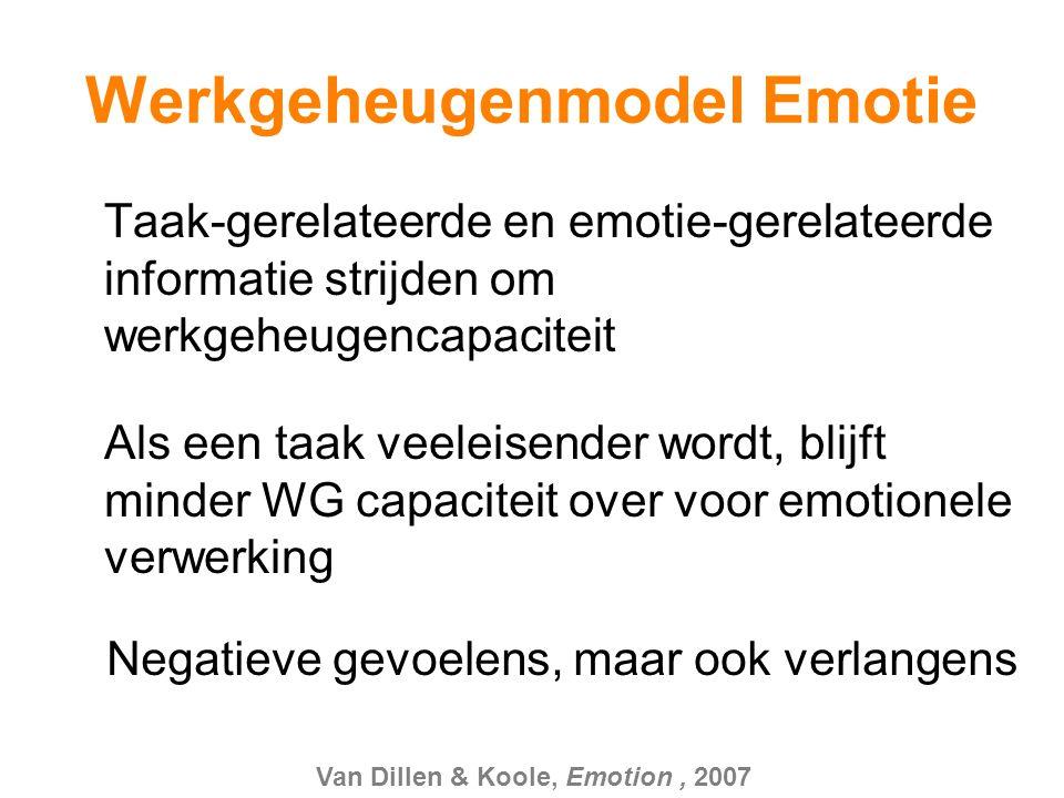 Werkgeheugenmodel Emotie Taak-gerelateerde en emotie-gerelateerde informatie strijden om werkgeheugencapaciteit Van Dillen & Koole, Emotion, 2007 Als