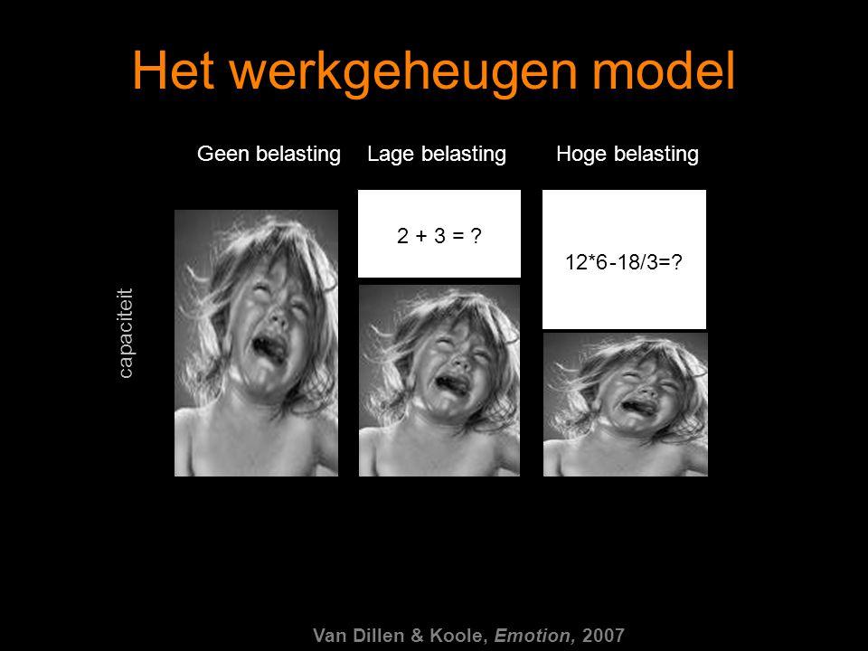 Van Dillen & Koole, Emotion, 2007 Het werkgeheugen model 2 + 3 = ? 12*6-18/3=? Geen belasting Lage belasting Hoge belasting capaciteit