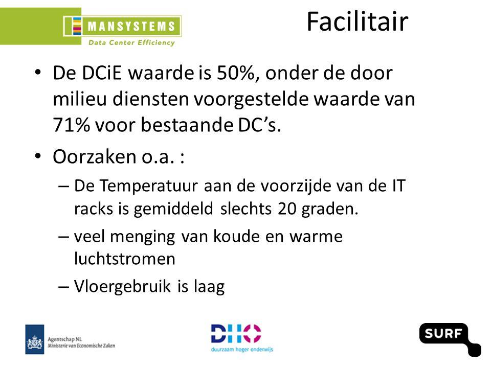 Facilitair De DCiE waarde is 50%, onder de door milieu diensten voorgestelde waarde van 71% voor bestaande DC's.