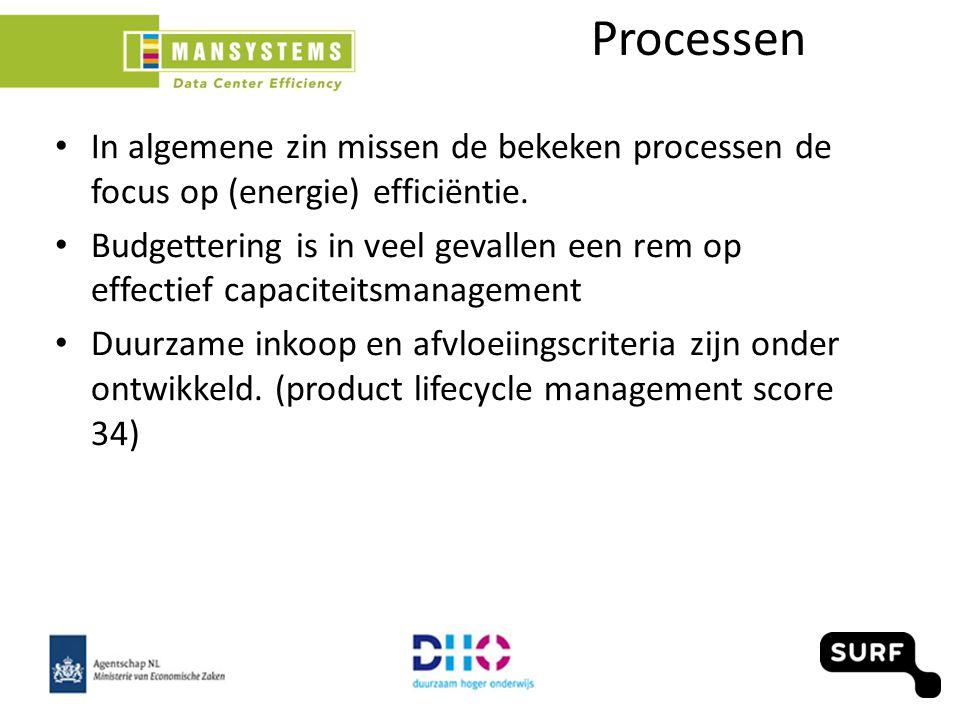 Processen In algemene zin missen de bekeken processen de focus op (energie) efficiëntie.