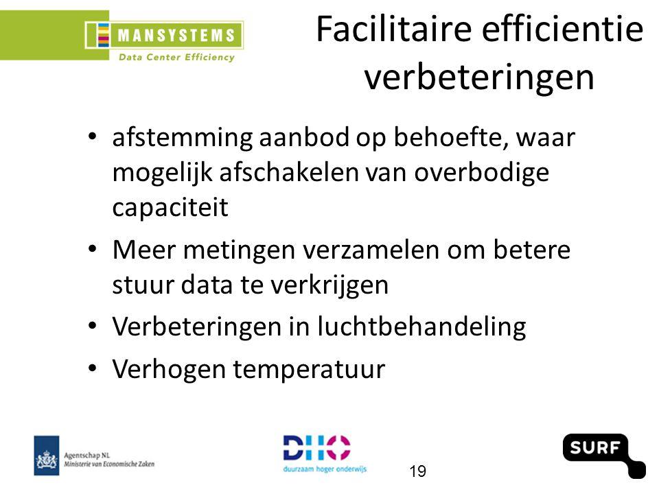 Facilitaire efficientie verbeteringen afstemming aanbod op behoefte, waar mogelijk afschakelen van overbodige capaciteit Meer metingen verzamelen om betere stuur data te verkrijgen Verbeteringen in luchtbehandeling Verhogen temperatuur 19
