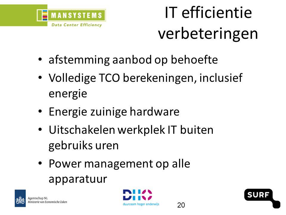 IT efficientie verbeteringen afstemming aanbod op behoefte Volledige TCO berekeningen, inclusief energie Energie zuinige hardware Uitschakelen werkplek IT buiten gebruiks uren Power management op alle apparatuur 20