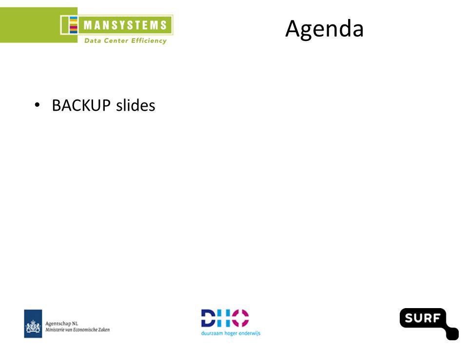 BACKUP slides Agenda