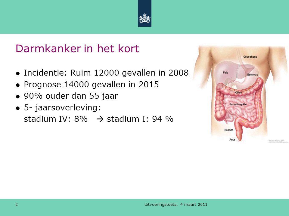 Uitvoeringstoets, 4 maart 2011 2 Darmkanker in het kort ●Incidentie: Ruim 12000 gevallen in 2008 ●Prognose 14000 gevallen in 2015 ●90% ouder dan 55 ja