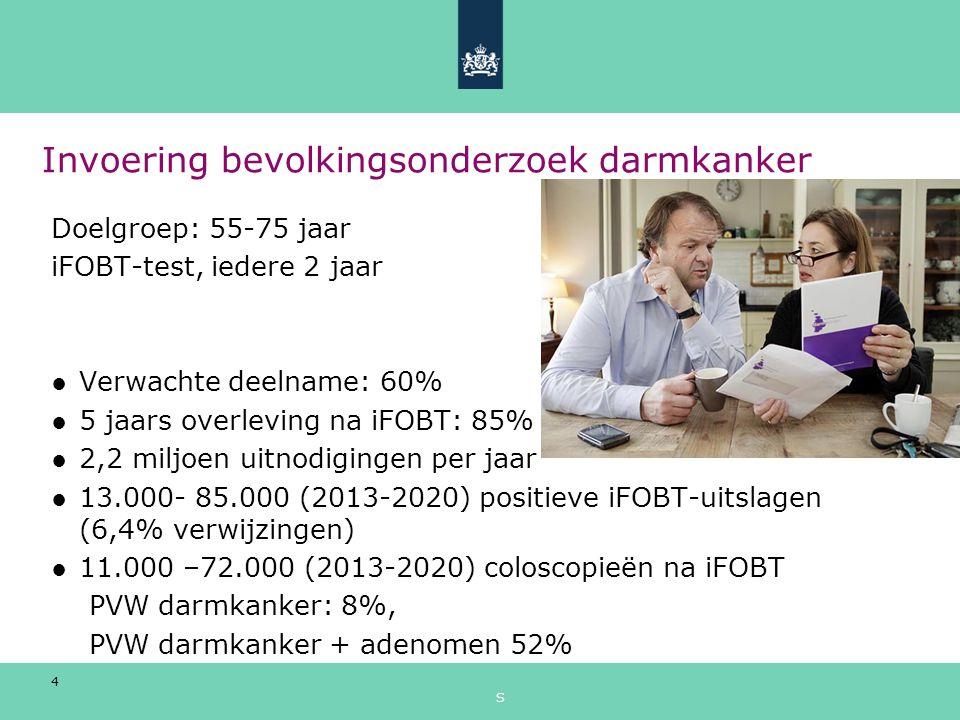 4 Invoering bevolkingsonderzoek darmkanker Doelgroep: 55-75 jaar iFOBT-test, iedere 2 jaar ●Verwachte deelname: 60% ●5 jaars overleving na iFOBT: 85% ●2,2 miljoen uitnodigingen per jaar ●13.000- 85.000 (2013-2020) positieve iFOBT-uitslagen (6,4% verwijzingen) ●11.000 –72.000 (2013-2020) coloscopieën na iFOBT PVW darmkanker: 8%, PVW darmkanker + adenomen 52% S