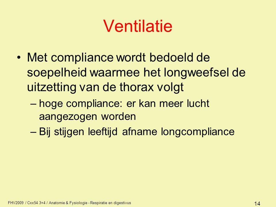 FHV2009 / Cxx54 3+4 / Anatomie & Fysiologie - Respiratie en digestivus 14 Ventilatie Met compliance wordt bedoeld de soepelheid waarmee het longweefse