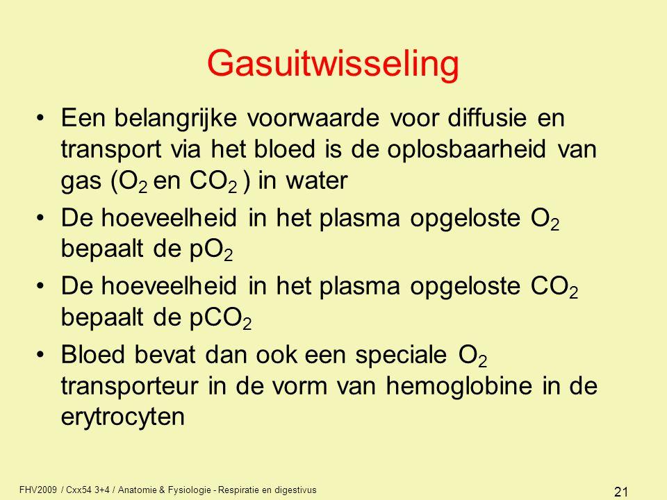 FHV2009 / Cxx54 3+4 / Anatomie & Fysiologie - Respiratie en digestivus 21 Gasuitwisseling Een belangrijke voorwaarde voor diffusie en transport via he