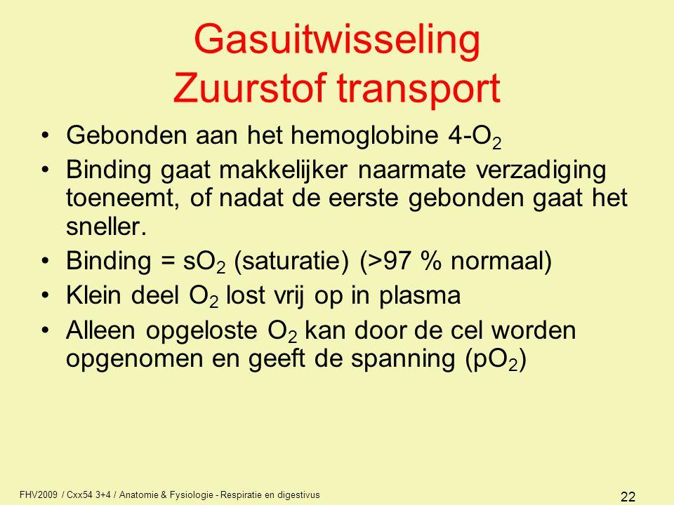 FHV2009 / Cxx54 3+4 / Anatomie & Fysiologie - Respiratie en digestivus 22 Gasuitwisseling Zuurstof transport Gebonden aan het hemoglobine 4-O 2 Bindin