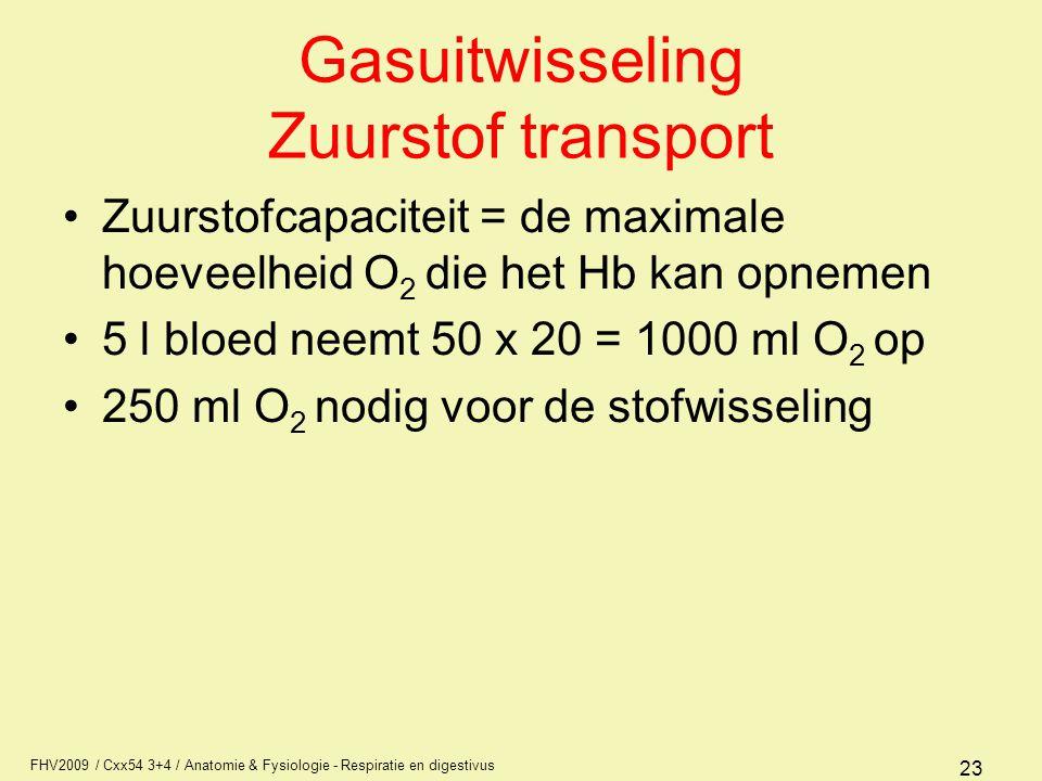 FHV2009 / Cxx54 3+4 / Anatomie & Fysiologie - Respiratie en digestivus 23 Gasuitwisseling Zuurstof transport Zuurstofcapaciteit = de maximale hoeveelh