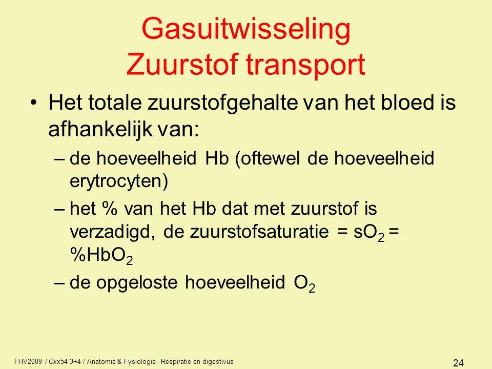FHV2009 / Cxx54 3+4 / Anatomie & Fysiologie - Respiratie en digestivus 24 Gasuitwisseling Zuurstof transport Het totale zuurstofgehalte van het bloed
