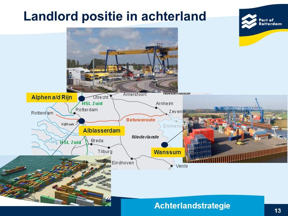13 Alphen a/d Rijn Alblasserdam Landlord positie in achterland Achterlandstrategie Wanssum