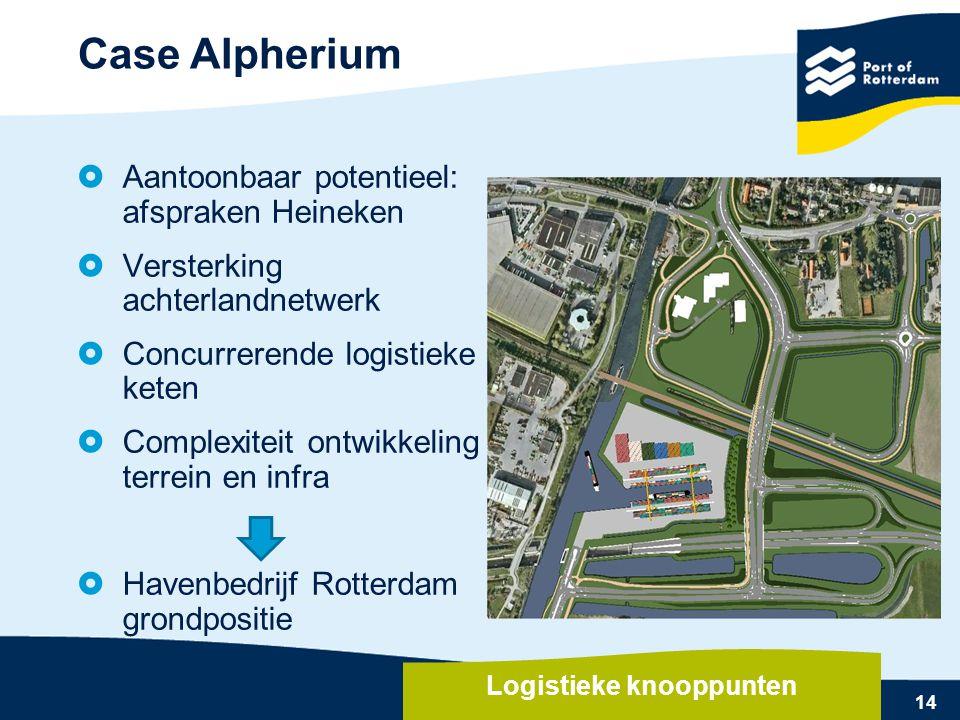 14  Aantoonbaar potentieel: afspraken Heineken  Versterking achterlandnetwerk  Concurrerende logistieke keten  Complexiteit ontwikkeling terrein e