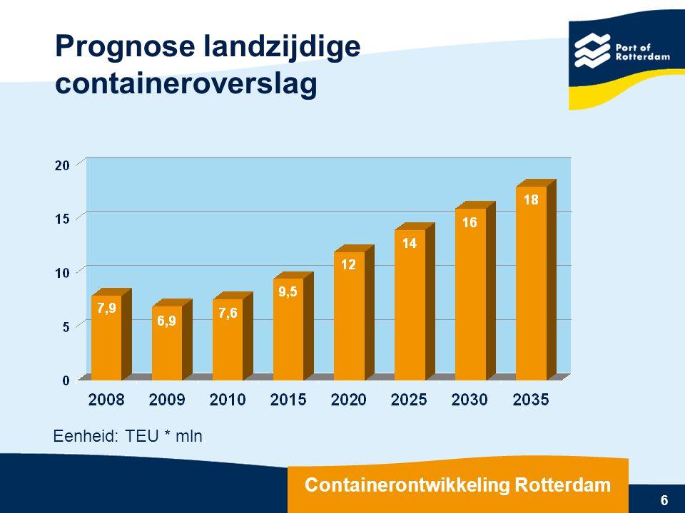 6 Prognose landzijdige containeroverslag Eenheid: TEU * mln. Containerontwikkeling Rotterdam