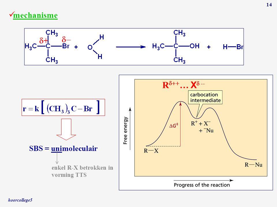hoorcollege5 14 mechanisme SBS = unimoleculair R  … X  -- enkel R-X betrokken in vorming TTS ++ 