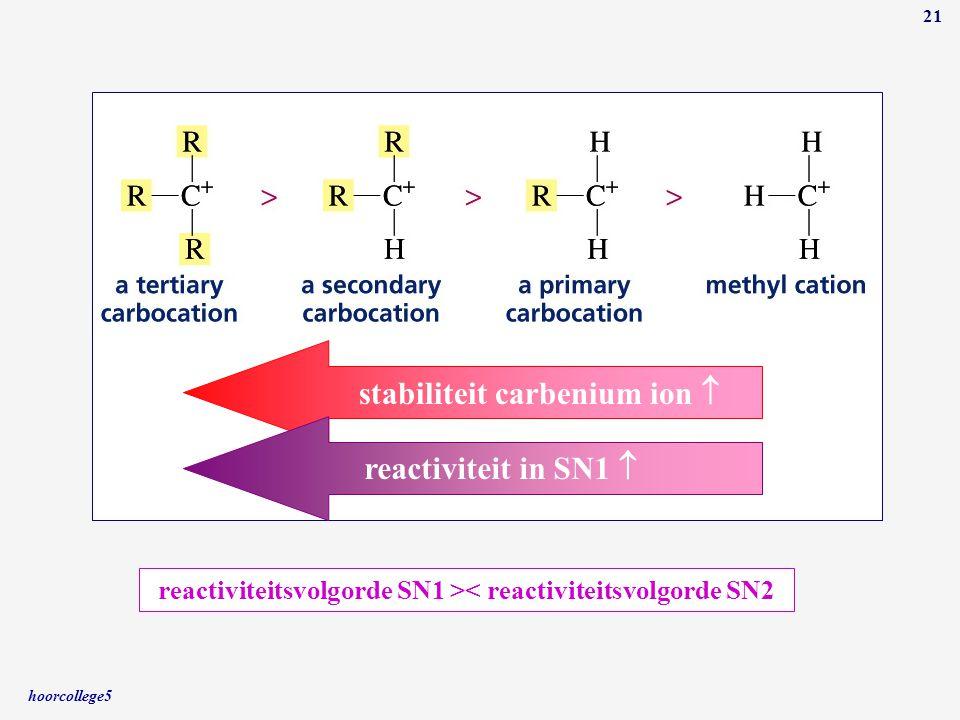hoorcollege5 21 stabiliteit carbenium ion  reactiviteit in SN1  reactiviteitsvolgorde SN1 >< reactiviteitsvolgorde SN2