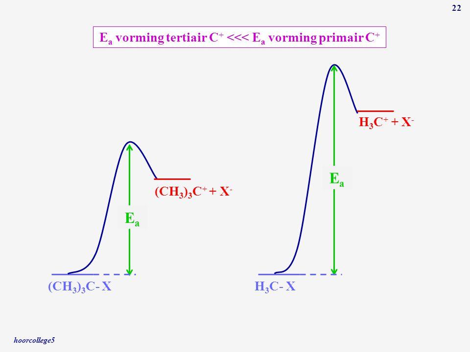 hoorcollege5 22 (CH 3 ) 3 C- X (CH 3 ) 3 C + + X - EaEa H 3 C- X H 3 C + + X - EaEa E a vorming tertiair C + <<< E a vorming primair C +