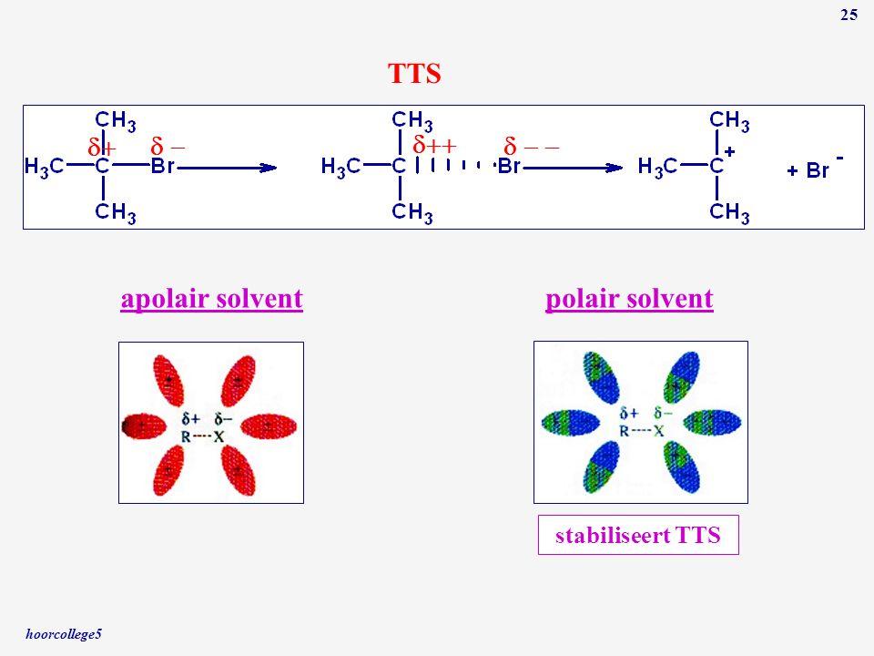 hoorcollege5 25 apolair solventpolair solvent ++ -- TTS stabiliseert TTS    