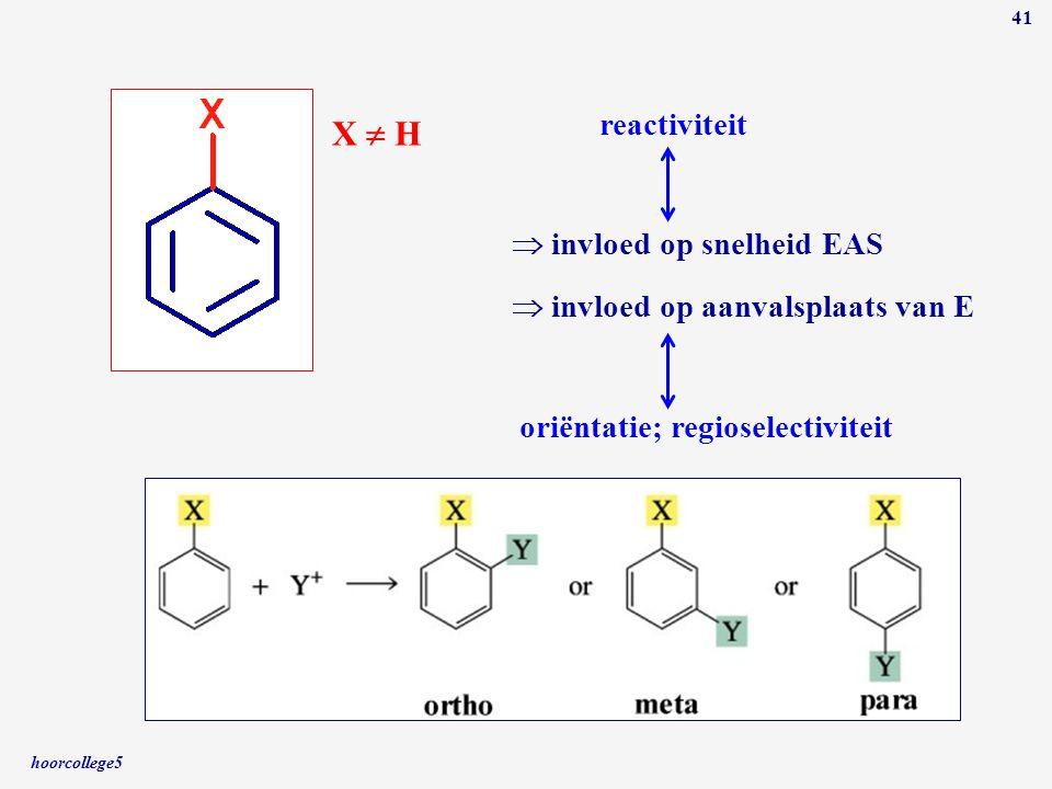 hoorcollege5 41 X  H  invloed op snelheid EAS  invloed op aanvalsplaats van E oriëntatie; regioselectiviteit reactiviteit