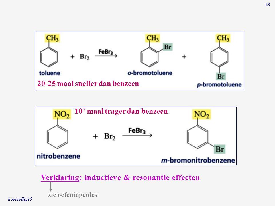 hoorcollege5 43 10 7 maal trager dan benzeen Verklaring: inductieve & resonantie effecten 20-25 maal sneller dan benzeen zie oefeningenles