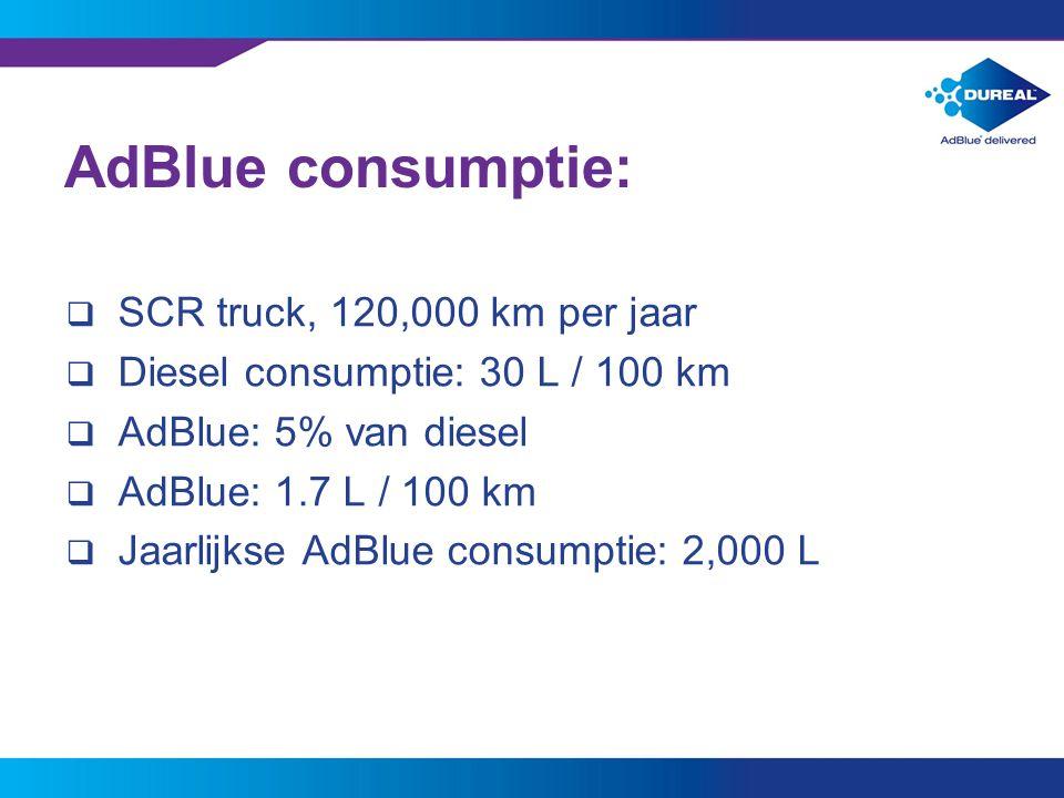 5 AdBlue consumptie:  SCR truck, 120,000 km per jaar  Diesel consumptie: 30 L / 100 km  AdBlue: 5% van diesel  AdBlue: 1.7 L / 100 km  Jaarlijkse AdBlue consumptie: 2,000 L