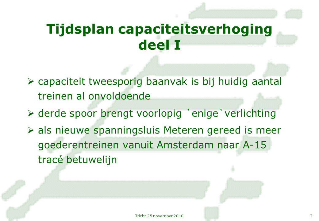 7Tricht 25 november 2010 Tijdsplan capaciteitsverhoging deel I  capaciteit tweesporig baanvak is bij huidig aantal treinen al onvoldoende  derde spo