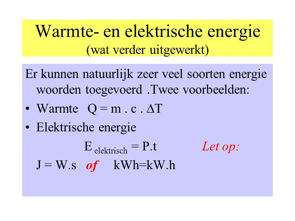 Verschillende soorten toegevoerde energie: Chemische energie: aardgas, aardolie, benzine, steenkool etc.