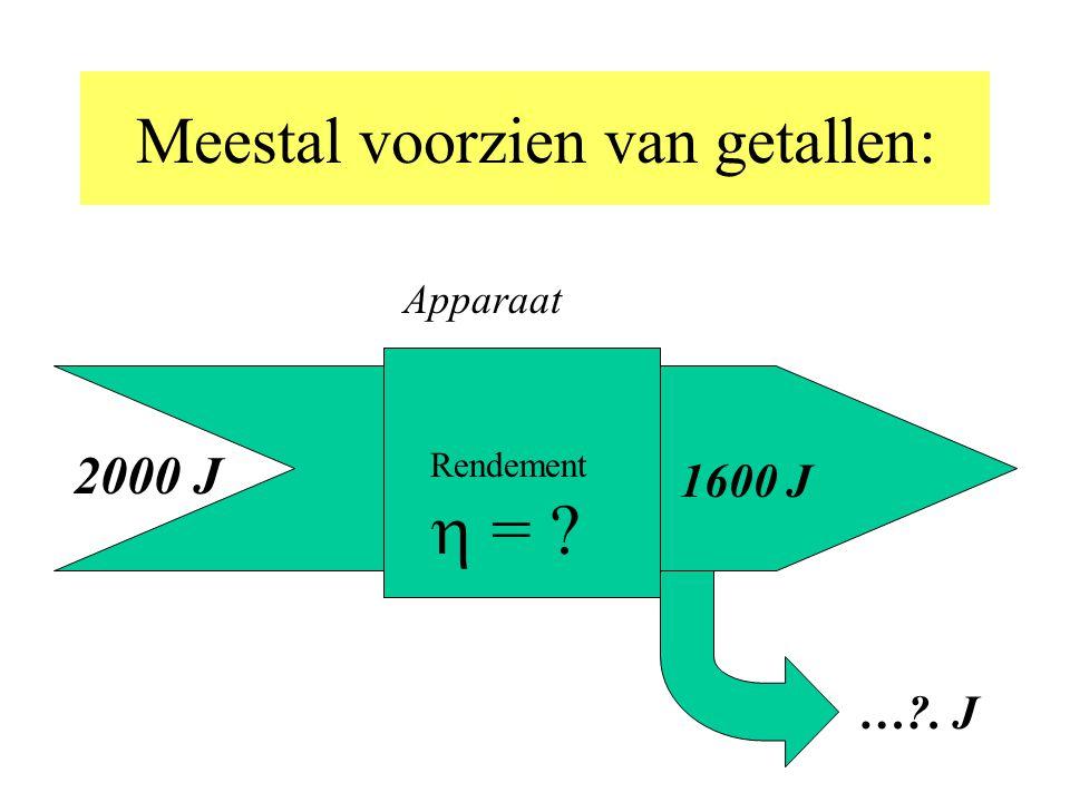 Meestal voorzien van getallen: Apparaat Rendement  = ? …?. J 2000 J 1600 J