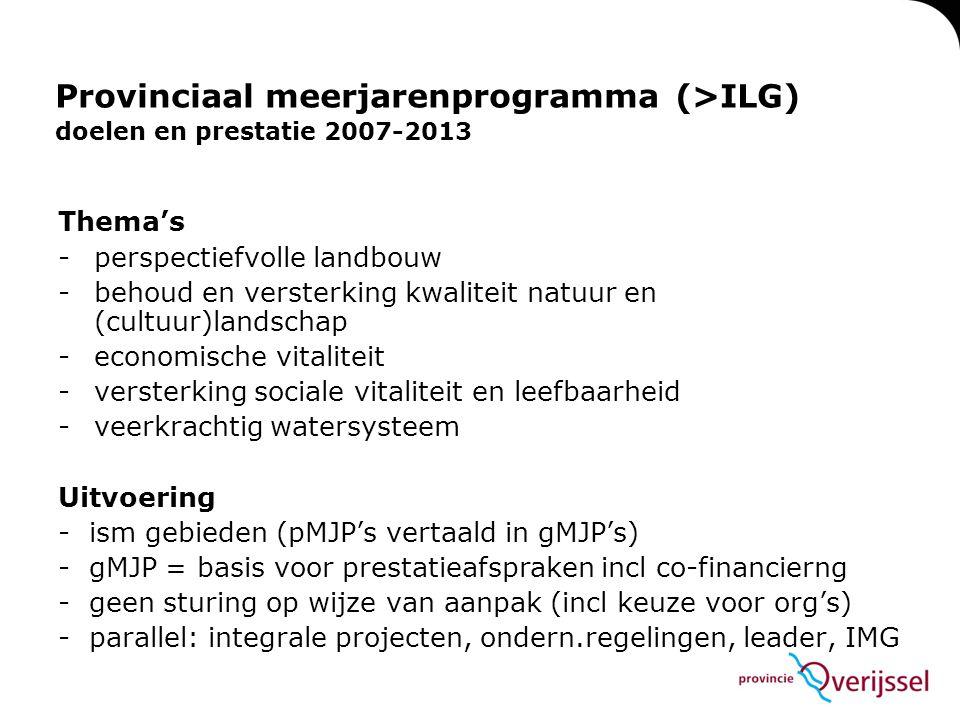 Provinciaal meerjarenprogramma (>ILG) doelen en prestatie 2007-2013 Thema's -perspectiefvolle landbouw -behoud en versterking kwaliteit natuur en (cultuur)landschap -economische vitaliteit -versterking sociale vitaliteit en leefbaarheid -veerkrachtig watersysteem Uitvoering - ism gebieden (pMJP's vertaald in gMJP's) - gMJP = basis voor prestatieafspraken incl co-financierng - geen sturing op wijze van aanpak (incl keuze voor org's) - parallel: integrale projecten, ondern.regelingen, leader, IMG