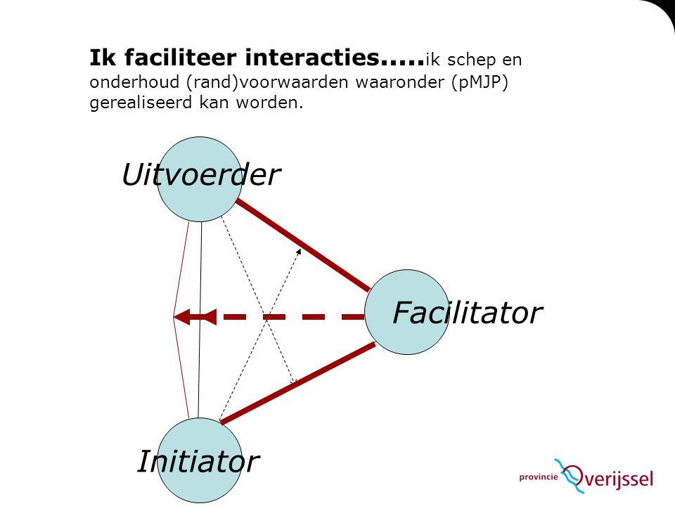 Facilitator Uitvoerder Initiator Ik faciliteer interacties..... ik schep en onderhoud (rand)voorwaarden waaronder (pMJP) gerealiseerd kan worden.