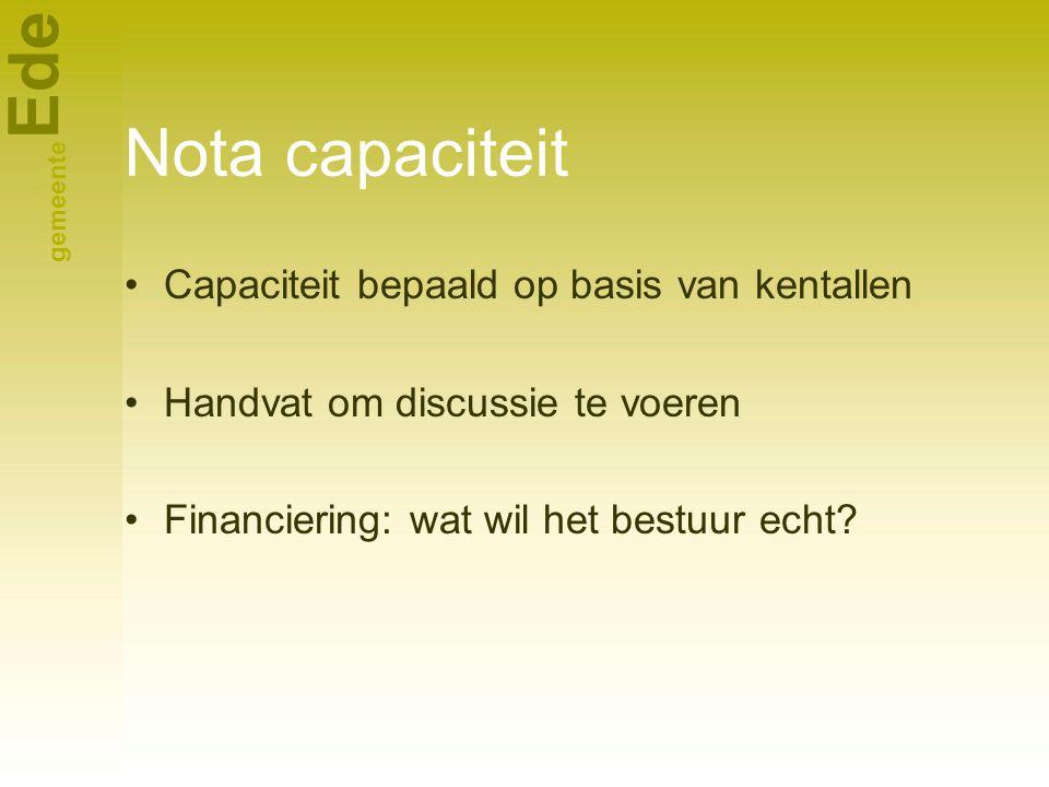 Ede gemeente Nota capaciteit Capaciteit bepaald op basis van kentallen Handvat om discussie te voeren Financiering: wat wil het bestuur echt