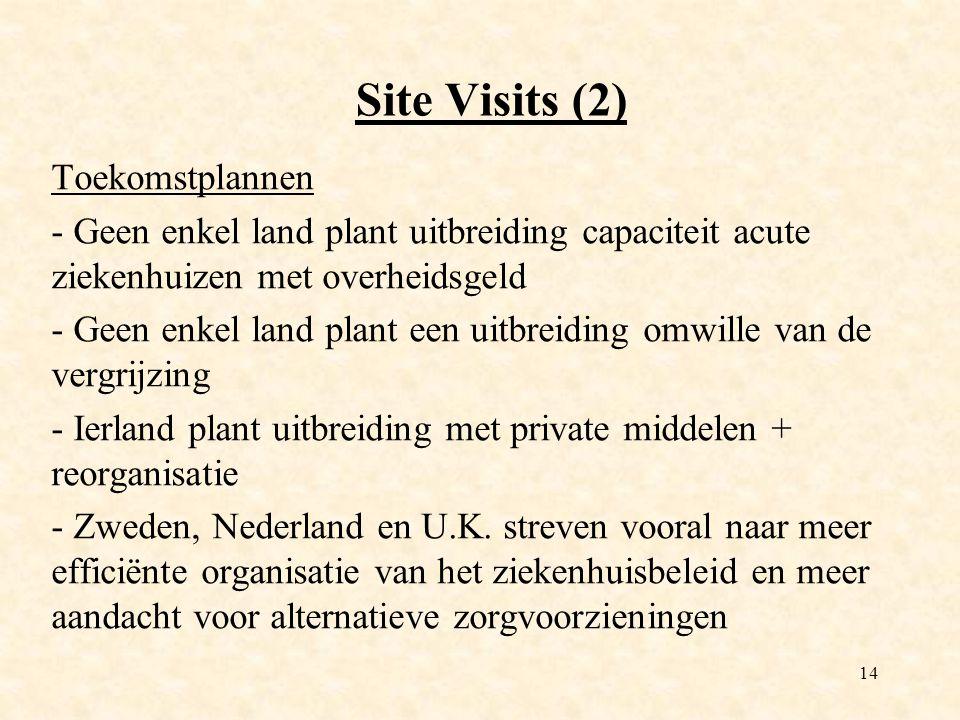 14 Site Visits (2) Toekomstplannen - Geen enkel land plant uitbreiding capaciteit acute ziekenhuizen met overheidsgeld - Geen enkel land plant een uitbreiding omwille van de vergrijzing - Ierland plant uitbreiding met private middelen + reorganisatie - Zweden, Nederland en U.K.