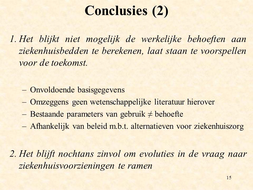 15 Conclusies (2) 1.Het blijkt niet mogelijk de werkelijke behoeften aan ziekenhuisbedden te berekenen, laat staan te voorspellen voor de toekomst.