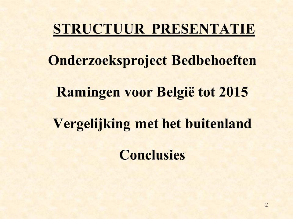 2 STRUCTUUR PRESENTATIE Onderzoeksproject Bedbehoeften Ramingen voor België tot 2015 Vergelijking met het buitenland Conclusies