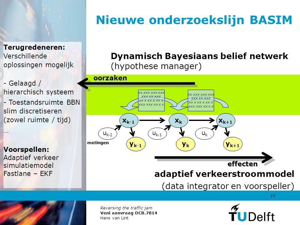 Reversing the traffic jam Veni aanvraag DCB.7814 Hans van Lint 10 Dynamisch Bayesiaans belief netwerk (hypothese manager) adaptief verkeerstroommodel