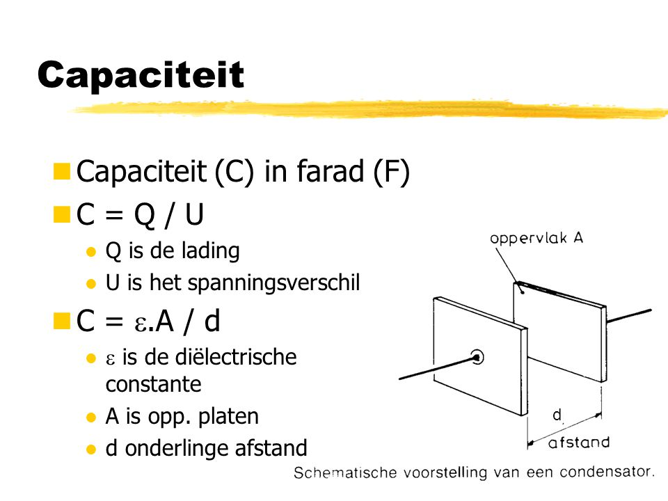 Capaciteit Capaciteit (C) in farad (F) C = Q / U l Q is de lading l U is het spanningsverschil C = .A / d l  is de diëlectrische constante l A is opp.