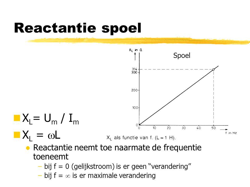 """Reactantie spoel X L = U m / I m X L =  L l Reactantie neemt toe naarmate de frequentie toeneemt –bij f = 0 (gelijkstroom) is er geen """"verandering"""" –"""