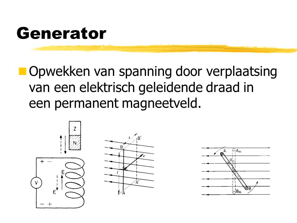 Indeling Vorige week l vormen van wisselspanning l Indeling inductie / vormen van inductie Vandaag l Voorbeelden inductie / vormen van inductie l Condensator / Capaciteit l Reactantie / Impedantie