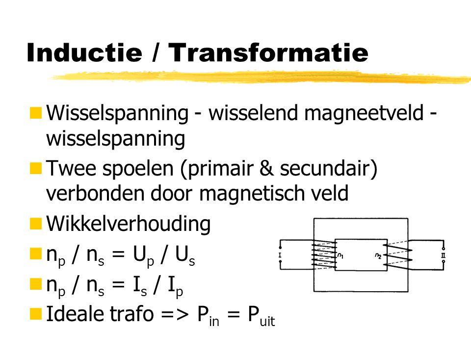 Inductie / Transformatie Wisselspanning - wisselend magneetveld - wisselspanning Twee spoelen (primair & secundair) verbonden door magnetisch veld Wik