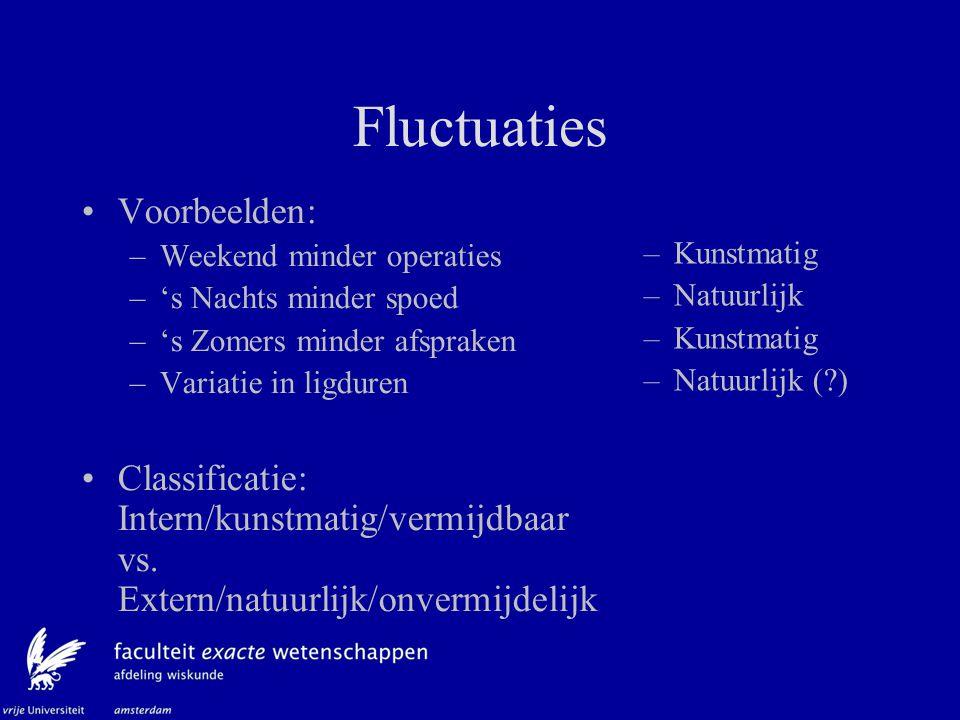 Het Erlang B wachtrij model Modelleert verpleegeenheid met weigeringen Poisson aankomsten, willekeurige LOS Webtool: obp.math.vu.nl/healthcare/masterclass obp.math.vu.nl/healthcare/masterclass