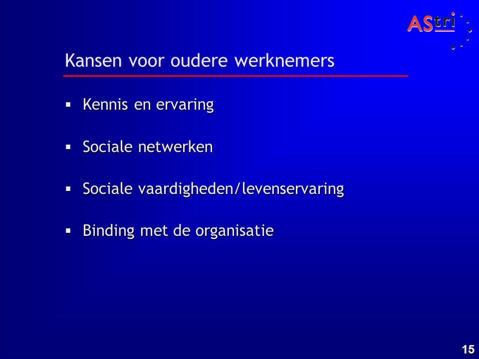 15 Kansen voor oudere werknemers  Kennis en ervaring  Sociale netwerken  Sociale vaardigheden/levenservaring  Binding met de organisatie