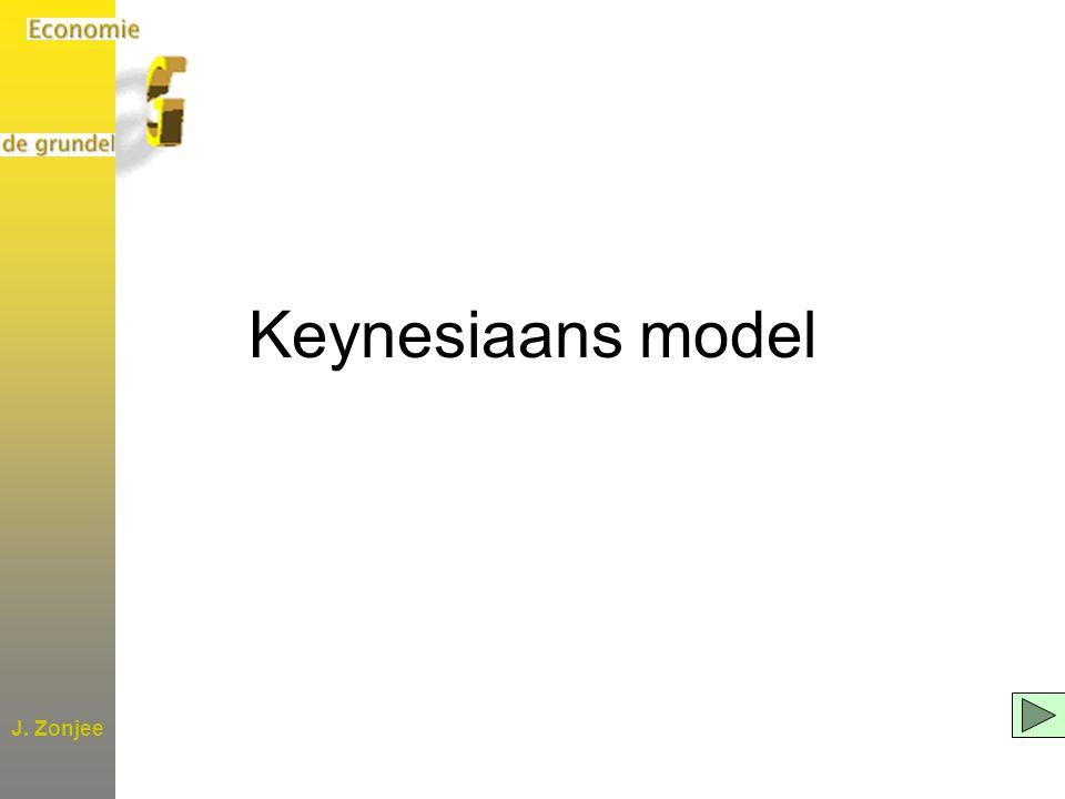 J. Zonjee Keynesiaans model