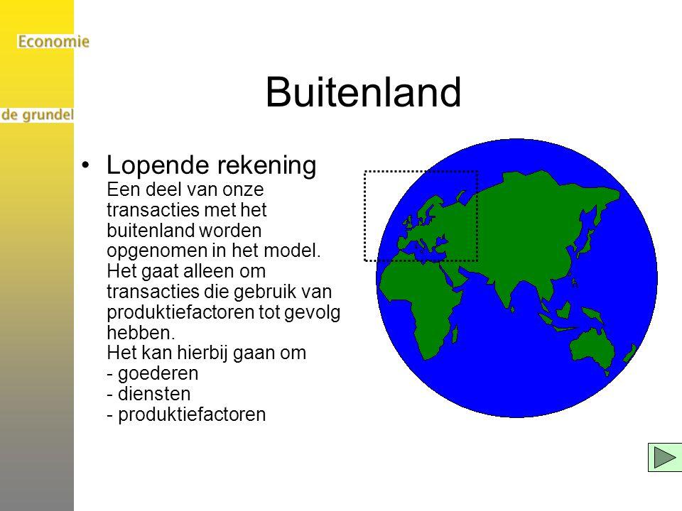 Buitenland Lopende rekening Een deel van onze transacties met het buitenland worden opgenomen in het model. Het gaat alleen om transacties die gebruik