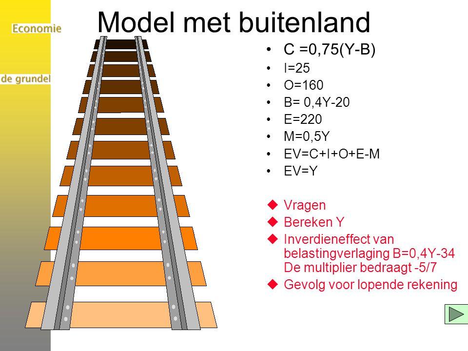 Model met buitenland C =0,75(Y-B) I=25 O=160 B= 0,4Y-20 E=220 M=0,5Y EV=C+I+O+E-M EV=Y uVragen uBereken Y uInverdieneffect van belastingverlaging B=0,
