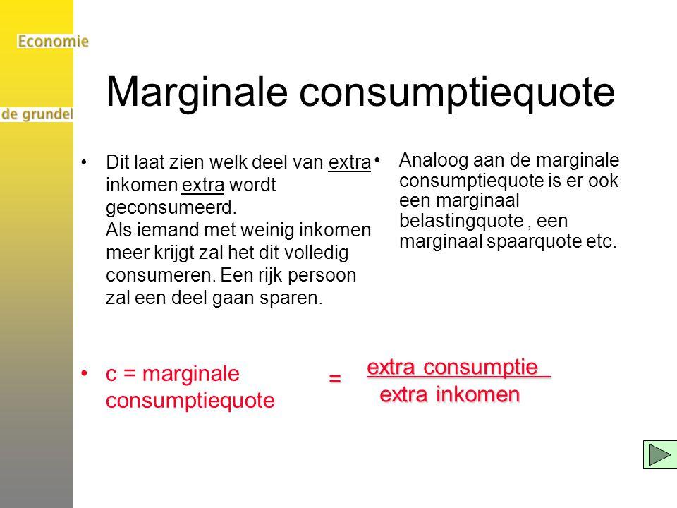 Marginale consumptiequote Dit laat zien welk deel van extra inkomen extra wordt geconsumeerd. Als iemand met weinig inkomen meer krijgt zal het dit vo