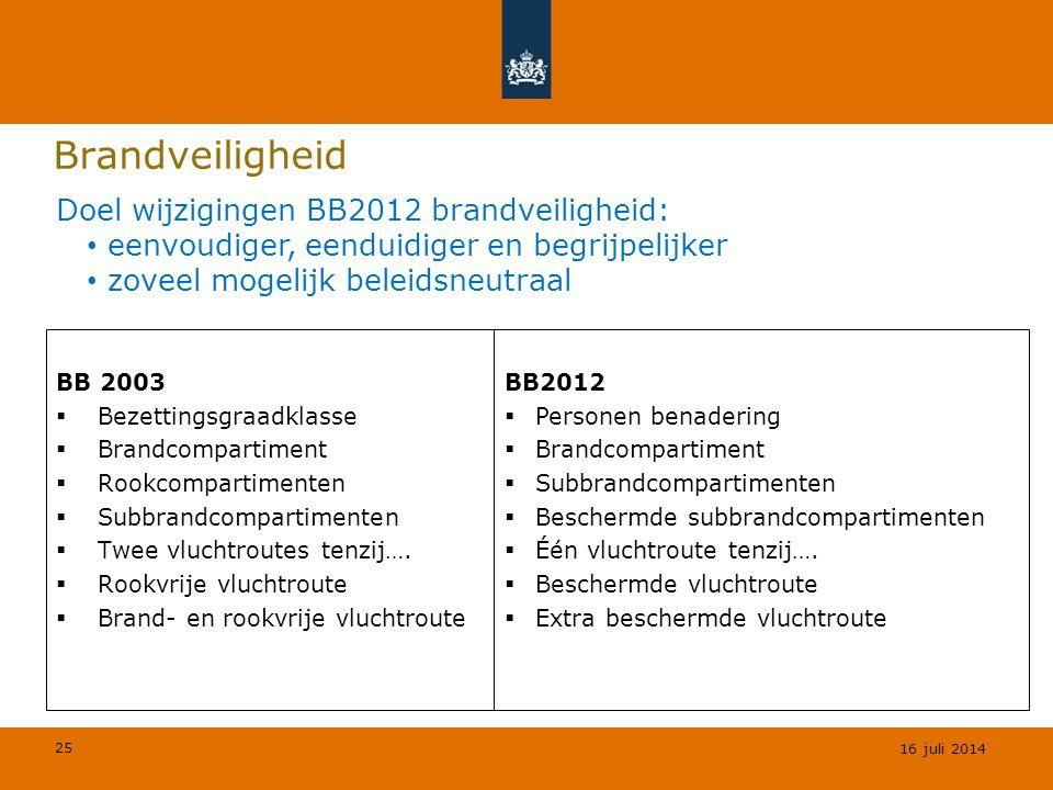 25 © Geregeld BV Brandveiligheid BB 2003  Bezettingsgraadklasse  Brandcompartiment  Rookcompartimenten  Subbrandcompartimenten  Twee vluchtroutes