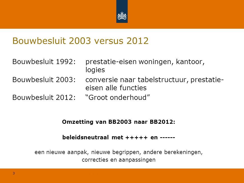 3 © Geregeld BV Bouwbesluit 2003 versus 2012 Bouwbesluit 1992: prestatie-eisen woningen, kantoor, logies Bouwbesluit 2003: conversie naar tabelstructu